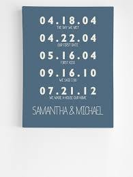 35th anniversary gift 35th anniversary any year anniversary gifts personalized for