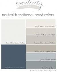paint colors in my home my color strategy sherwin williams