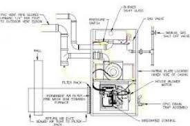 gas valve wiring diagram wiring diagram