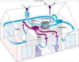 debit vmc cuisine installation ventilation vmc flux avec schema vma et keyword