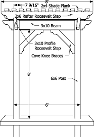 Pergola Rafter End Designs by Pergola Pavilion Western Timber Frame Part 7