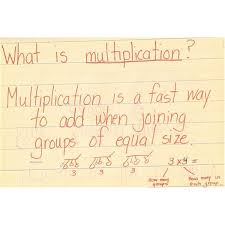 what is multiplication teaching multiplication facts how to use multiplication patterns