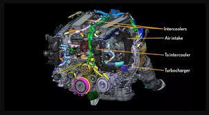 lexus models compared to toyota toyota u0027s new twin turbocharged 3 5 liter v6 supramkv 2018 2019