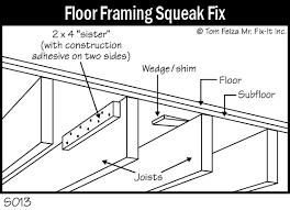 Squeaky Floor Repair Fixing Squeaky Floors Misterfix It Com