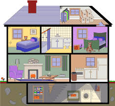 rooms in the house parts of the house thania s blog