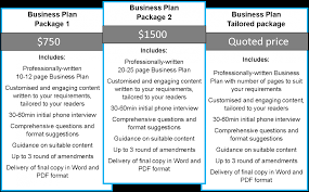 templates for writing business plan help me write business plan for free proposal template it startup