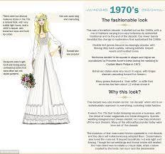 from grace kelly u0027s gown to kim kardashian u0027s wedding dress the