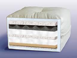King Koil Sofa Sit Firm Sleep Soft Futon Mattress By King Koil