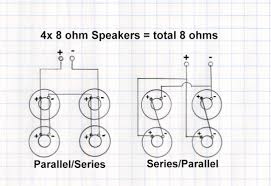 impedance ohms and their relevance to speakers and av amplifiers