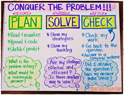 corkboard connections 3 strategies to conquer math word problems a problem solving routine simply encourages students to slow down and think before and after solving i u0027ve seen lots of effective routines but my favorites
