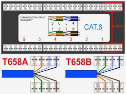 cat6 b wiring diagram dolgular com