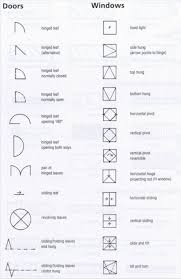 house plan symbols floor plan abbreviations new understanding blueprints floor plan