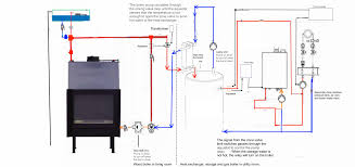 beautiful fireplace water heat exchanger part 10 full size of