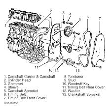 Saab 9 3 Stereo Wiring Diagram 1994 Pontiac Sunbird Serpentine Belt Routing And Timing Belt Diagrams