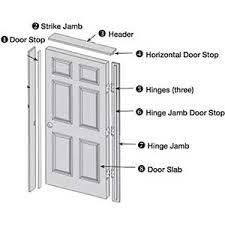 How To Hang Prehung Interior Doors How To Install An Interior Prehung Door Home Decor 2018