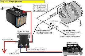 basic gm alternator wiring diagram wiring diagram and schematic
