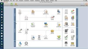 quickbooks for mac online courses classes training tutorials