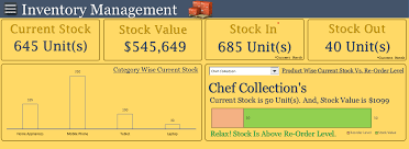 Excel Templates For Inventory Management Free Inventory Management Template From Excelchs