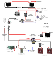 rv electrical wiring diagram carlplant