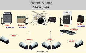 band stage plan creator stage plot template 30daysout