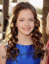Model Top 100 by Mackenzie Foy Biography Filmography Of American Actress And Model
