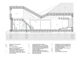 energy saving house plans 100 energy efficient house design go home passive house