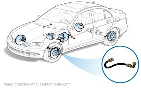 Brake Cost Estimate by Brake Line Repair Cost Repairpal Estimate
