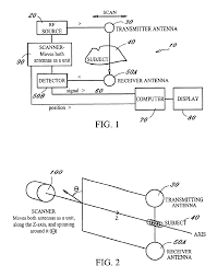 Radio Frequency In Computer Interface Patent Us6885191 Radio Frequency Imaging System For Medical And