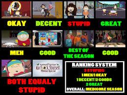 South Park Butters Meme - south park season 18 scoreboard by averagejoeartwork on deviantart