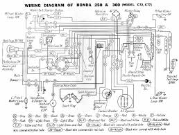 wiring diagrams automobile electrical wiring car wiring mechanic