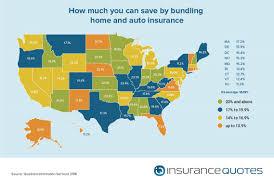 home insurance quote nationwide bundling your insurance how homeowners and renters can save
