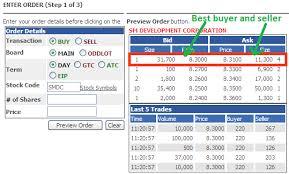 bid price a closer look stock market order matching smart investor