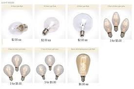 light bulb scentsy light bulbs fascinating design clear circular