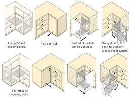 unfinished blind base cabinet unfinished corner base cabinet best cabinets decoration