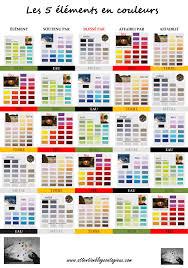 appartement feng shui des secteurs et des couleurs u2026 pinteres u2026