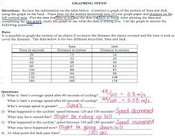 graphing speed worksheet free worksheets library download and