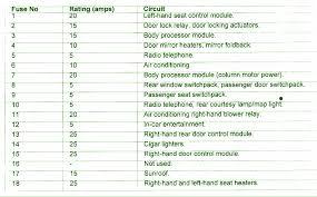 2003 jaguar xjr fuse box diagram u2013 circuit wiring diagrams