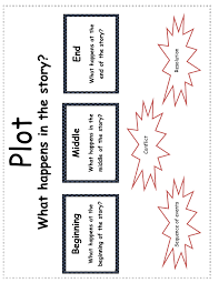 printable comprehension stories reading comprehension and story elements printable cards from the