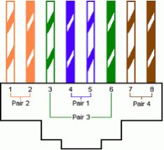 cat 4 wiring diagram wiring diagram and schematic design