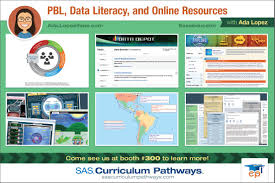 project based learning data literacy and online resources