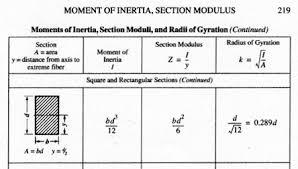 cross sectional moment of inertia mhp1b jpg