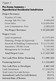 pro forma 101 part 2 what will it cost to build the project