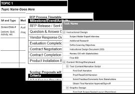 custom elearning company elearning templates u0026 custom solutions