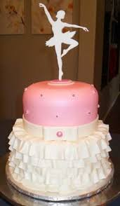Cake Decorating Equipment Uk Ballerina Silhouette Cake For All Your Cake Decorating Supplies