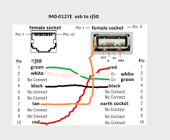 great usb to ethernet wiring diagram gallery electrical and