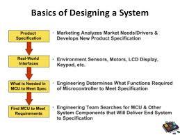 embedded c c programming fundamentals master