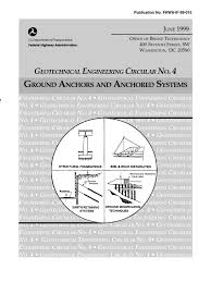 fhwa geotechnical engineering circular no 4 ground anchors and