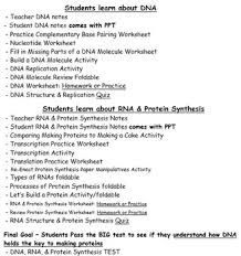 Dna Rna And Protein Synthesis Worksheet Dna Rna Protein Synthesis Notes Powerpoints Activities By
