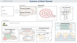 simple scheme of work and lesson plans this resources is an