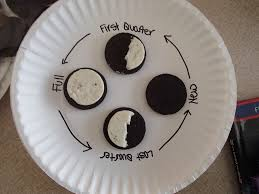 phases of the moon with preschoolers learning with miss jenny